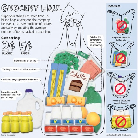 67 Bagging groceries