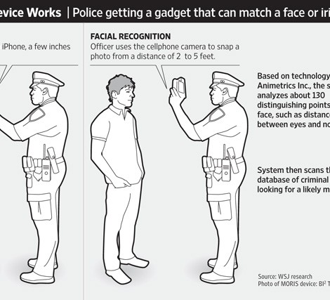74 How the face-recognition device works