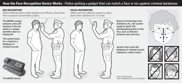 74 How the face-recognition device works   Joe Shoulak Graphics