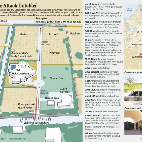 83 U.S. consulate attack in Libya, 2012