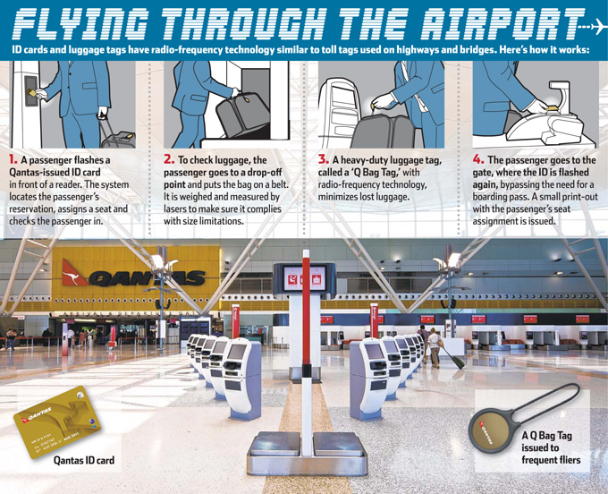 Streamlined airports