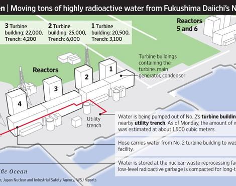 69 Japan nuclear reactors