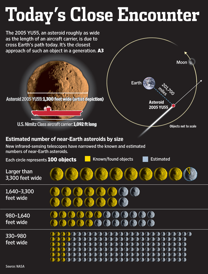 wsj-asteroid11_2011_small