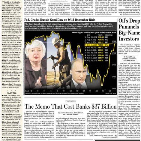 003 Dow upturn, front page