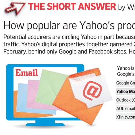 The Short Answer_Yahoo